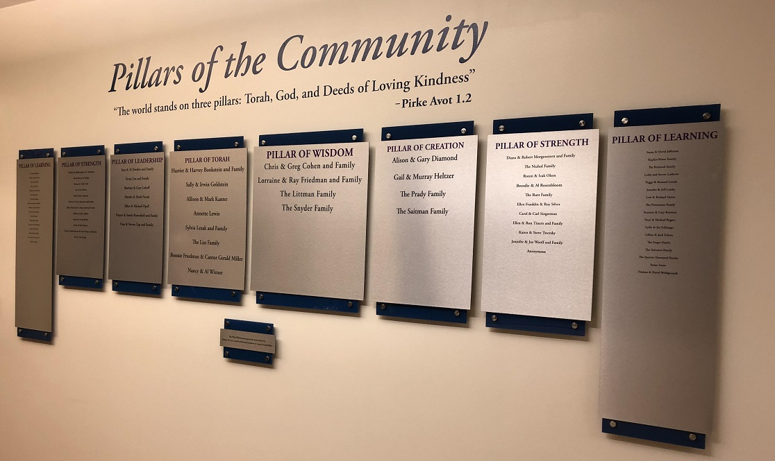 brushed metal, acrylic, interior signs, directory, custom directory, directory sign, plaques, donor plaques, faith based organizations, tarzana, wall plaques, vinyl graphics