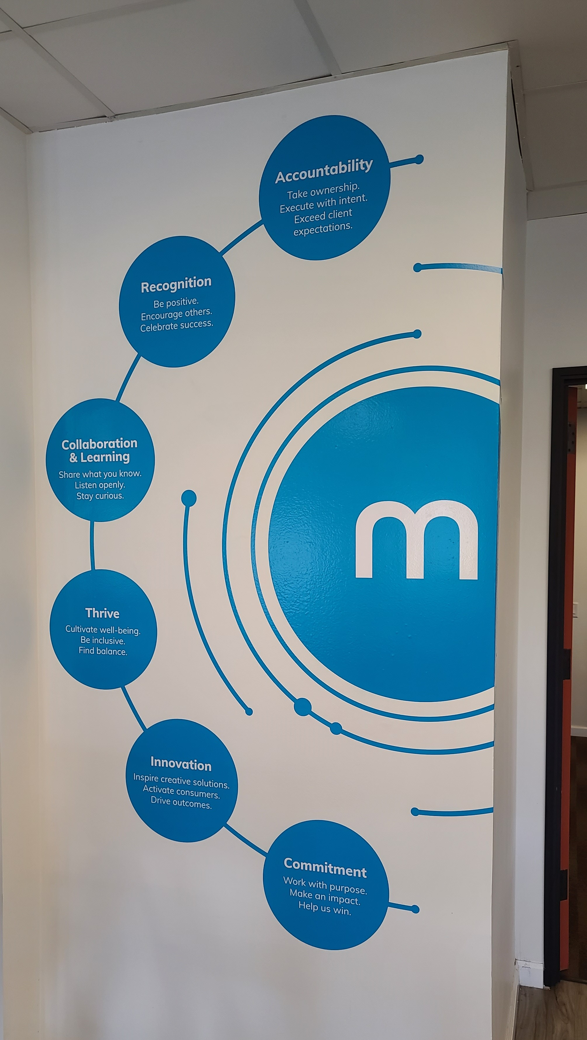 Part of the sign package for mPulse Mobile's Encino workplace, these office wall graphics enhance the area and display the company's values.